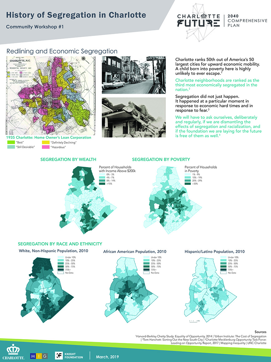 display board 5, shoing the history of segregation in Charlotte