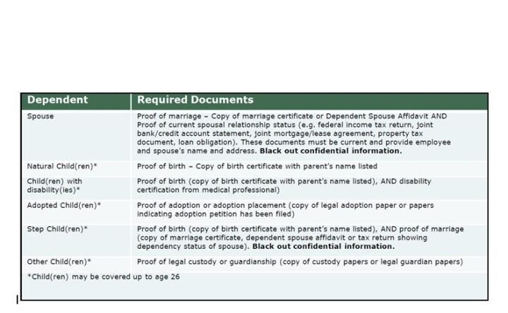 ww charmeck org - /Planning/HR/2017OpenEnrollmentBenefits
